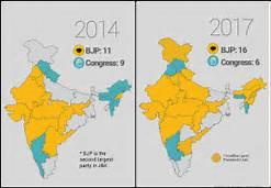 BJP rule